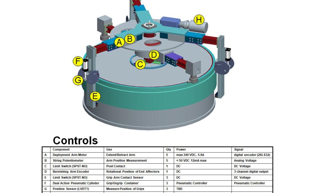 Post Welding Treatment Mechanism